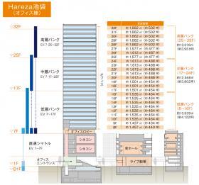 Hareza池袋(仮称)豊島プロジェクトの内装